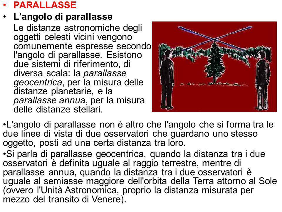 PARALLASSE L'angolo di parallasse Le distanze astronomiche degli oggetti celesti vicini vengono comunemente espresse secondo l'angolo di parallasse. E