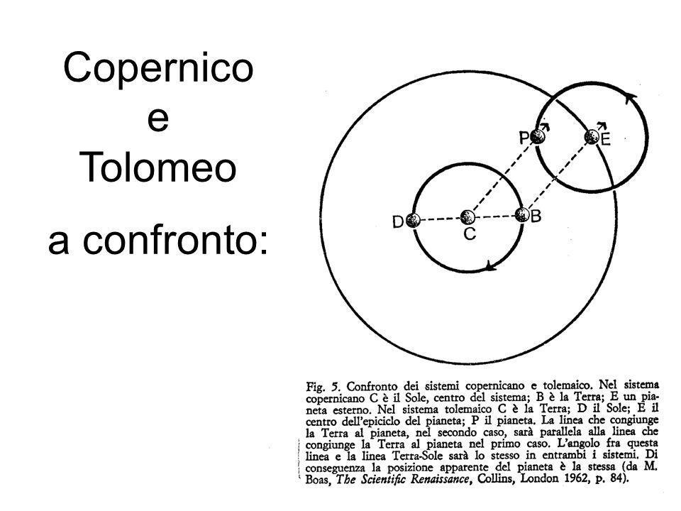 La spiegazione data da Copernico al moto di retrocessione dei pianeti superiori (a) e dei pianeti inferiori (b).