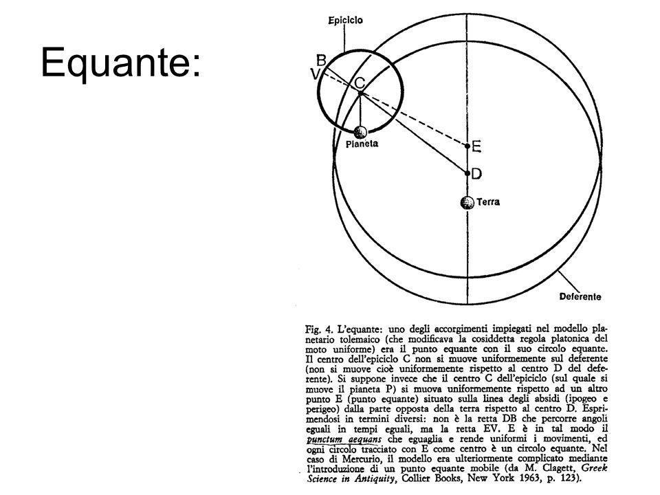 Le fasi di Venere: