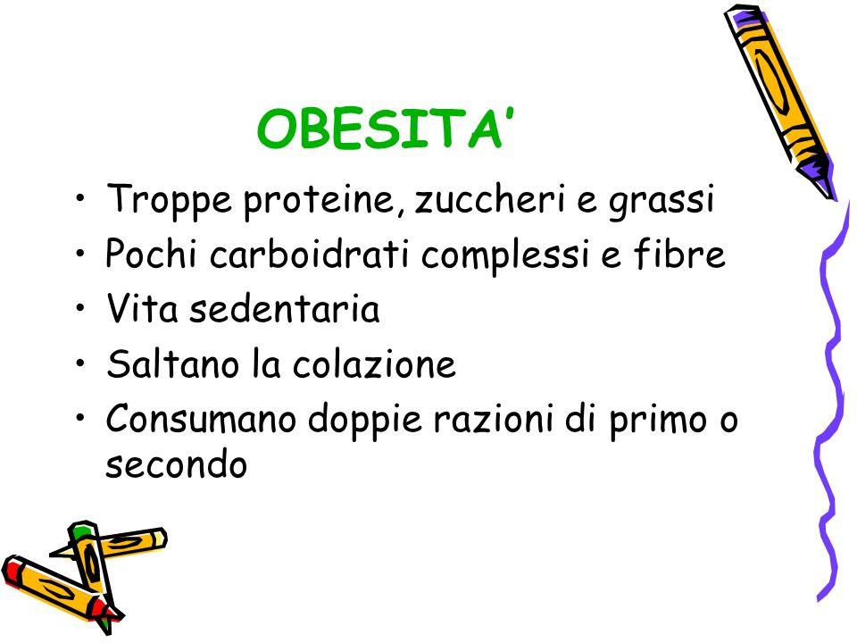 OBESITA Troppe proteine, zuccheri e grassi Pochi carboidrati complessi e fibre Vita sedentaria Saltano la colazione Consumano doppie razioni di primo
