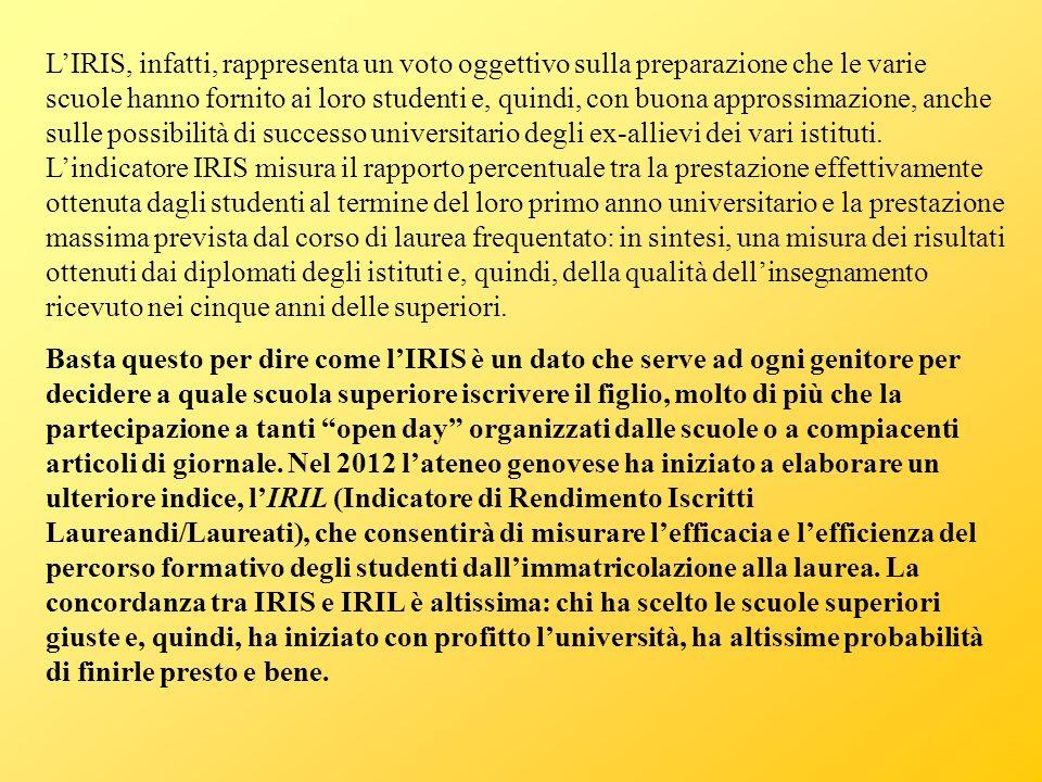Report Iris 2012 Ecco perché i licei della provincia battono Savona 29 novembre 2012 by Massimo Macciò LUniversità degli Studi di Genova, come di cons