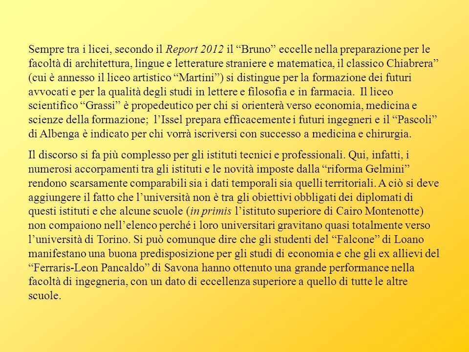 Sempre tra i licei, secondo il Report 2012 il Bruno eccelle nella preparazione per le facoltà di architettura, lingue e letterature straniere e matema