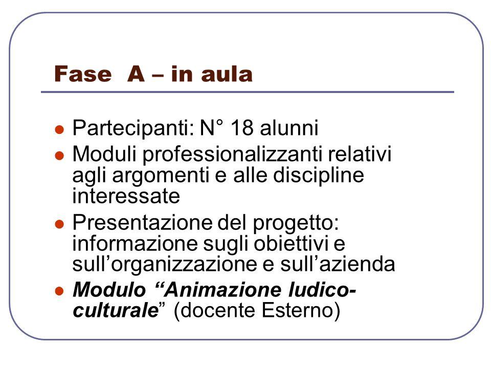 Fase B – in azienda Comunità terapeutica Saman – Mauro Rostagno Partecipanti: n.