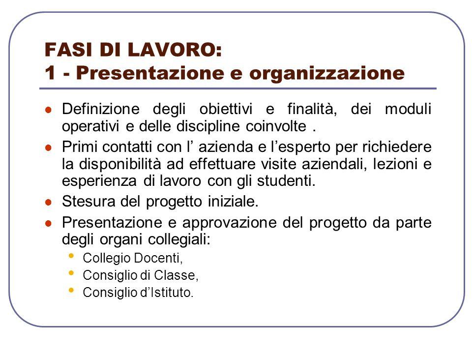 FASI DI LAVORO: 2 - Realizzazione Presentazione del progetto agli alunni e all azienda Individuazione di percorsi didattici da svolgere in azienda Svolgimento delle lezioni tenute dai docenti interni e dallesperto.