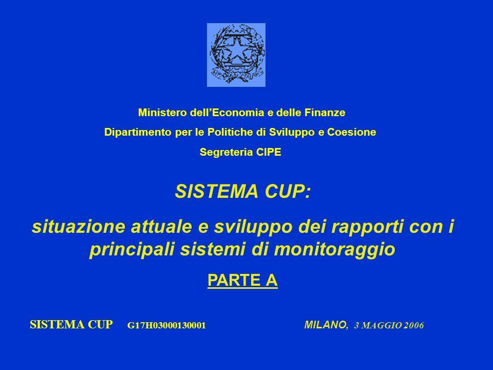 SISTEMA CUP: situazione attuale e sviluppo dei rapporti con i principali sistemi di monitoraggio PARTE A SISTEMA CUP G17H03000130001 MILANO, 3 MAGGIO