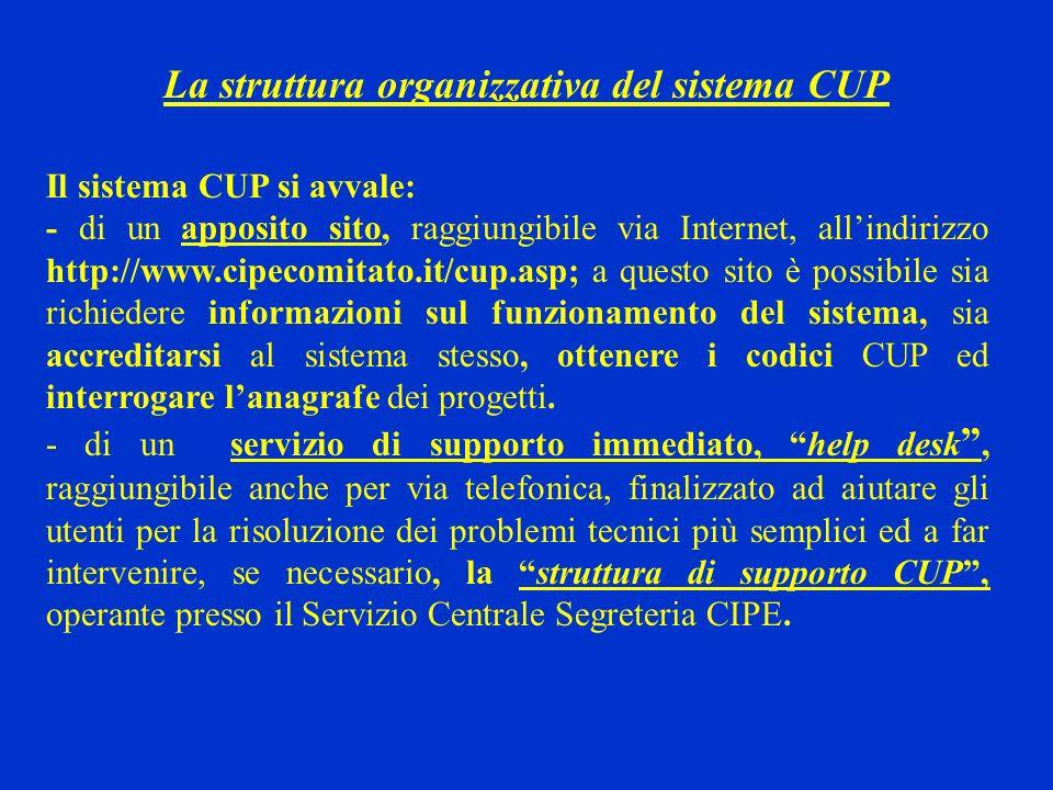 La struttura organizzativa del sistema CUP Il sistema CUP si avvale: - di un apposito sito, raggiungibile via Internet, allindirizzo http://www.cipeco