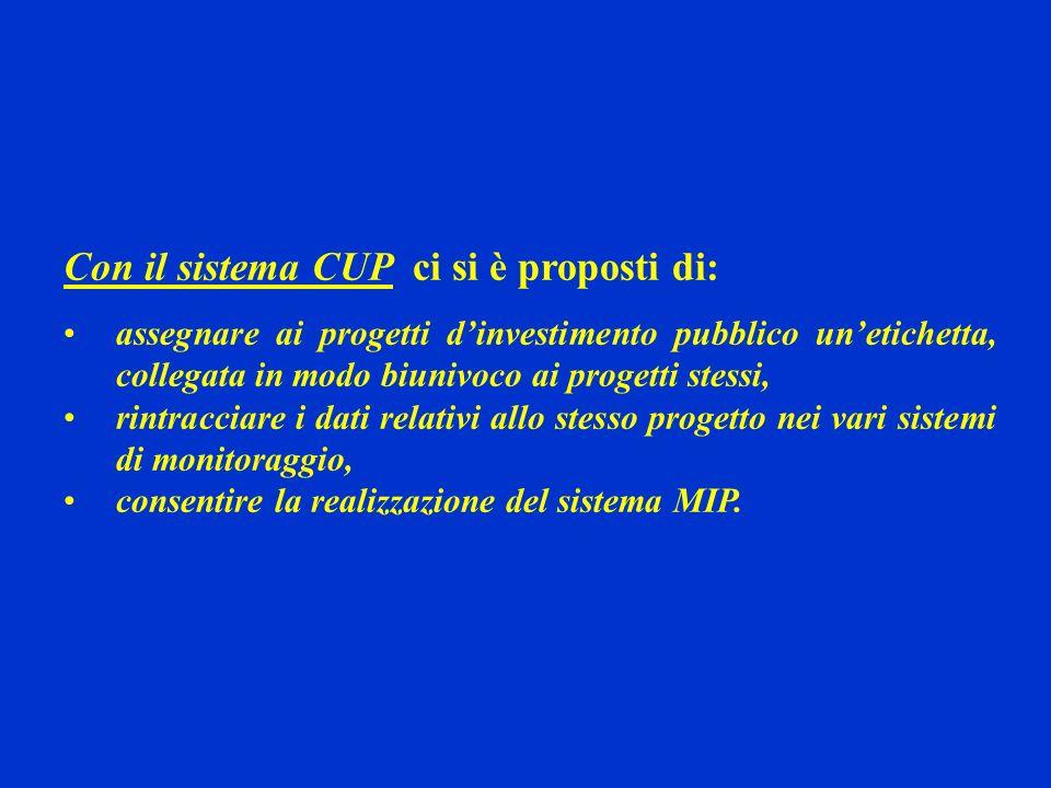 Con il sistema CUP ci si è proposti di: assegnare ai progetti dinvestimento pubblico unetichetta, collegata in modo biunivoco ai progetti stessi, rint
