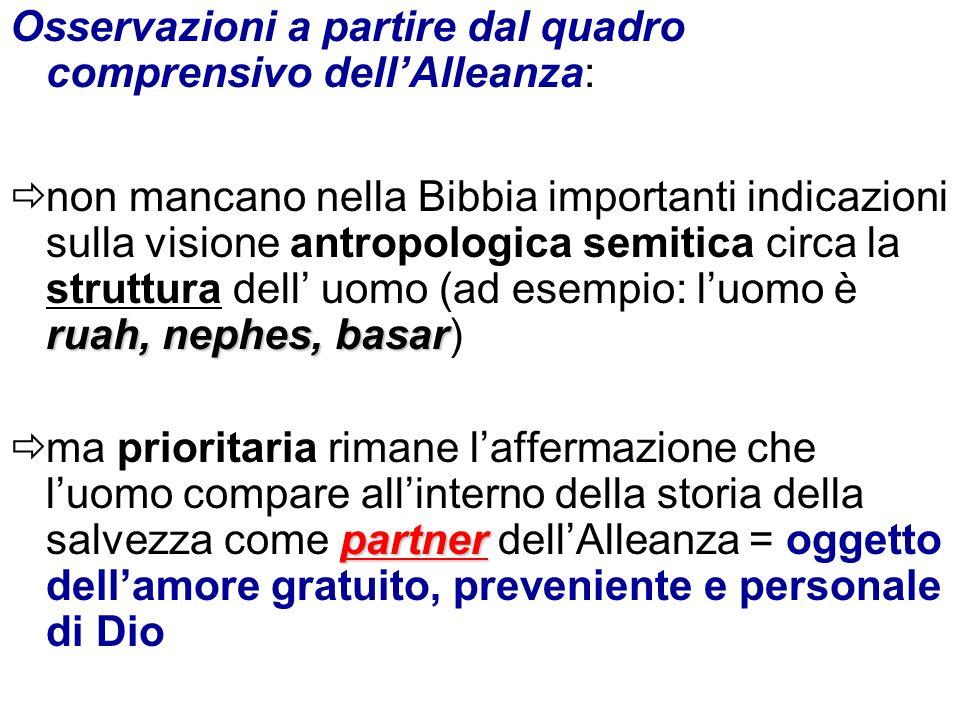 Osservazioni a partire dal quadro comprensivo dellAlleanza: ruah, nephes, basar non mancano nella Bibbia importanti indicazioni sulla visione antropol