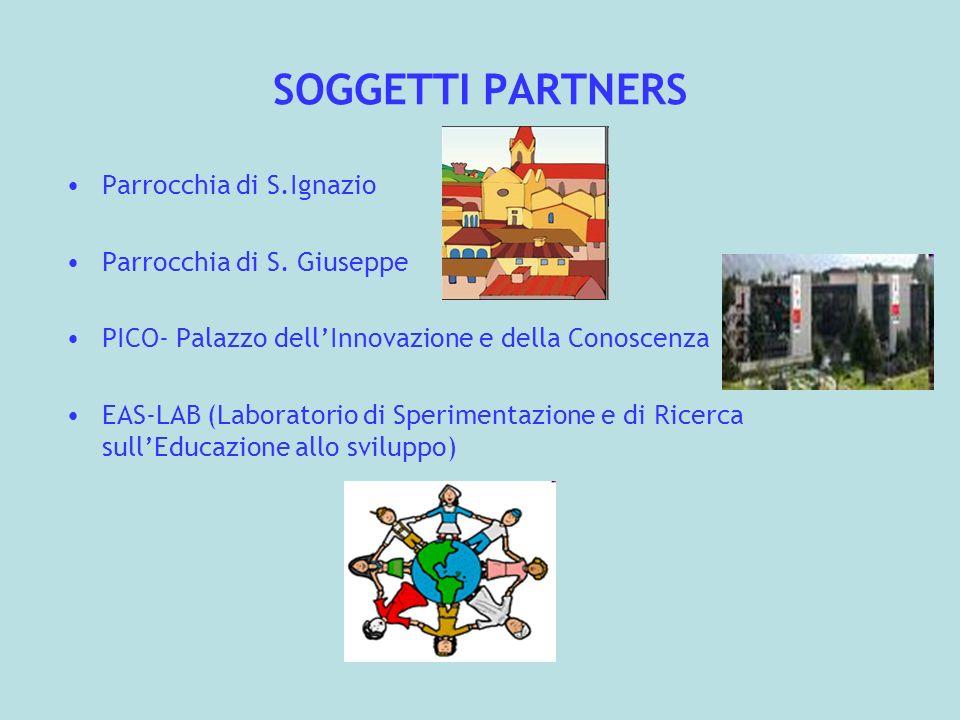 SOGGETTI PARTNERS Parrocchia di S.Ignazio Parrocchia di S. Giuseppe PICO- Palazzo dellInnovazione e della Conoscenza EAS-LAB (Laboratorio di Speriment