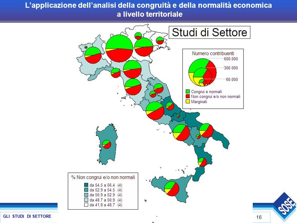 GLI STUDI DI SETTORE 16 Lapplicazione dellanalisi della congruità e della normalità economica a livello territoriale