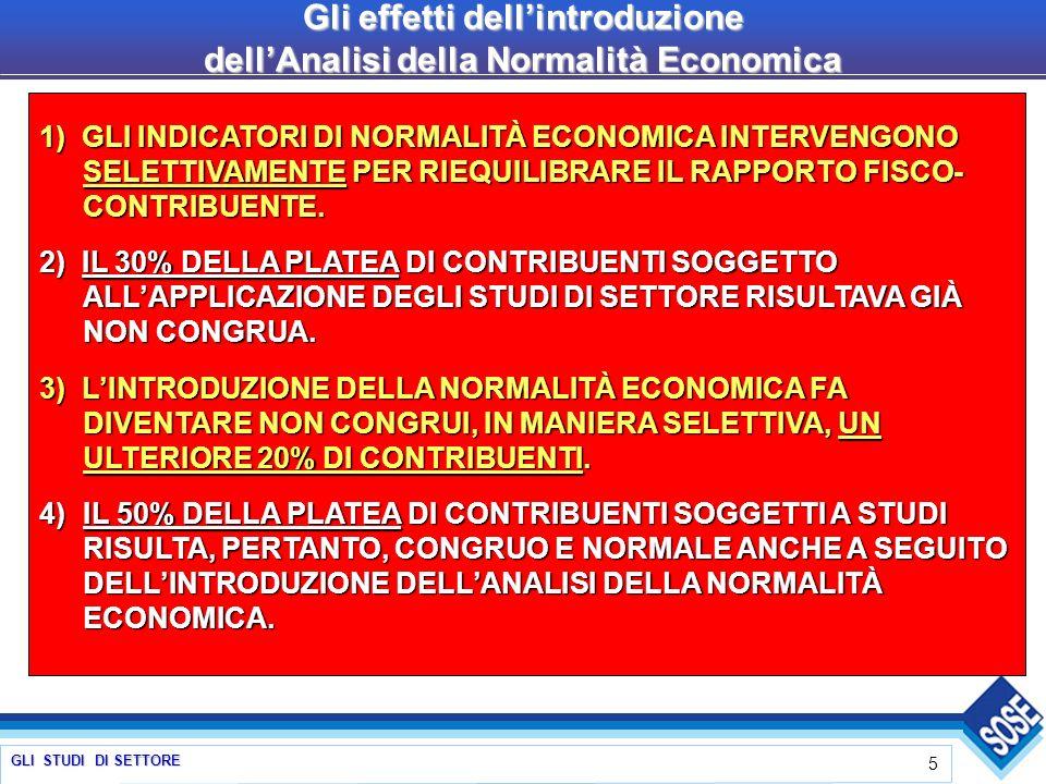 GLI STUDI DI SETTORE 5 Gli effetti dellintroduzione dellAnalisi della Normalità Economica 1) GLI INDICATORI DI NORMALITÀ ECONOMICA INTERVENGONO SELETTIVAMENTE PER RIEQUILIBRARE IL RAPPORTO FISCO- CONTRIBUENTE.