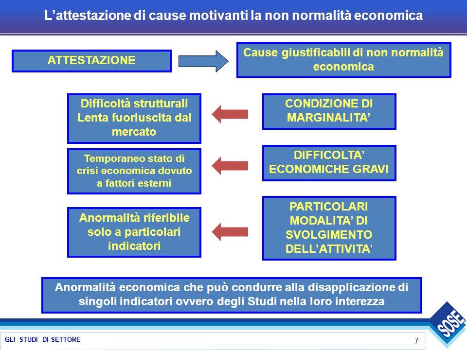 GLI STUDI DI SETTORE 7 ATTESTAZIONE Cause giustificabili di non normalità economica Lattestazione di cause motivanti la non normalità economica CONDIZ