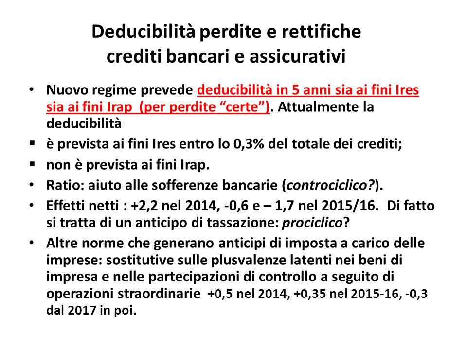 Deducibilità perdite e rettifiche crediti bancari e assicurativi Nuovo regime prevede deducibilità in 5 anni sia ai fini Ires sia ai fini Irap (per perdite certe).
