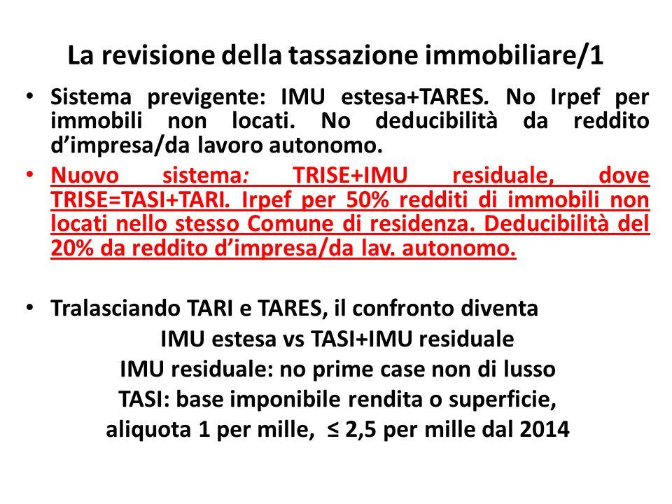 La revisione della tassazione immobiliare/1 Sistema previgente: IMU estesa+TARES. No Irpef per immobili non locati. No deducibilità da reddito dimpres