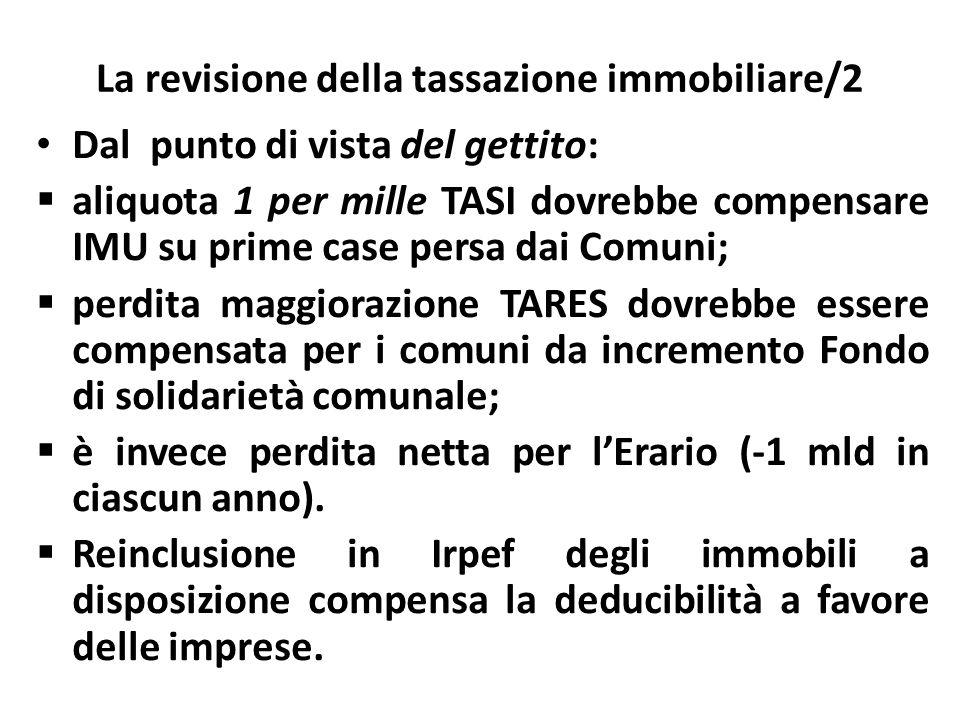 La revisione della tassazione immobiliare/2 Dal punto di vista del gettito: aliquota 1 per mille TASI dovrebbe compensare IMU su prime case persa dai
