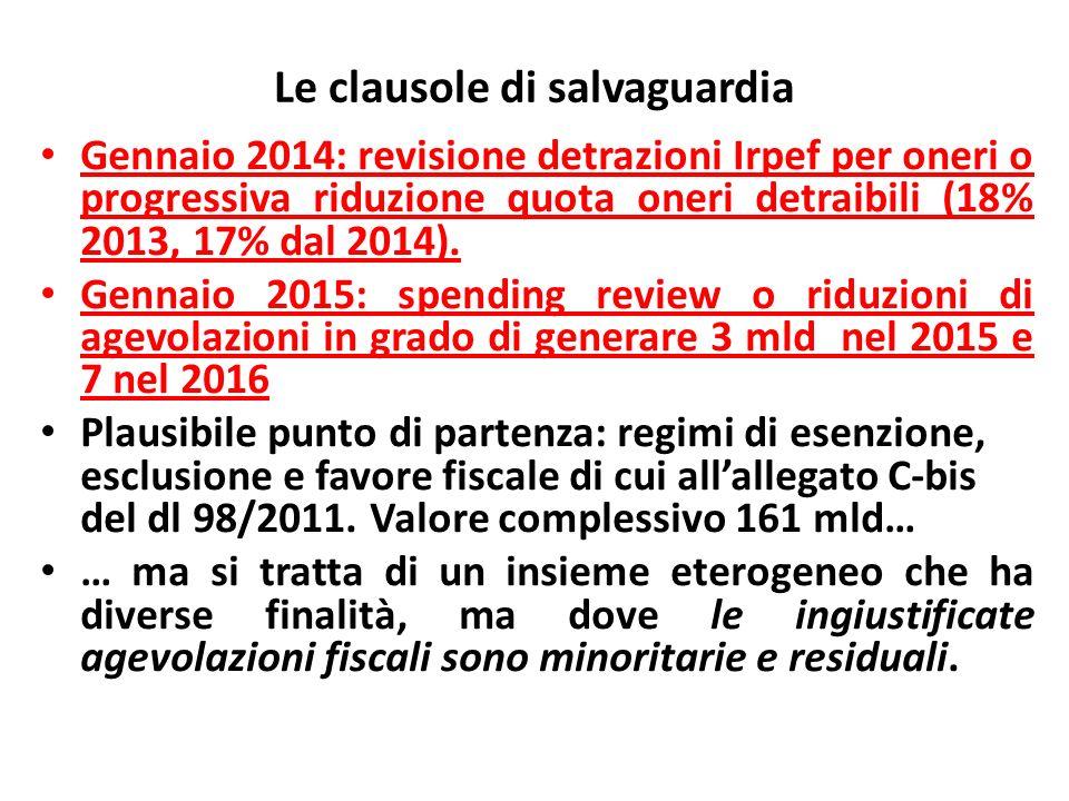 Le clausole di salvaguardia Gennaio 2014: revisione detrazioni Irpef per oneri o progressiva riduzione quota oneri detraibili (18% 2013, 17% dal 2014).