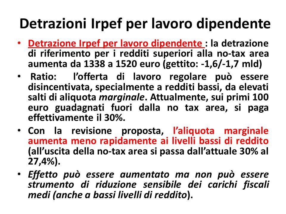 Detrazioni Irpef per lavoro dipendente Detrazione Irpef per lavoro dipendente : la detrazione di riferimento per i redditi superiori alla no-tax area