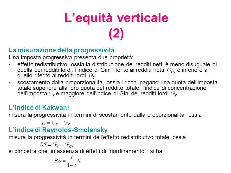 Un esempio Fonte: Libro Bianco sullIrpef (2008) LE RIFORME IRPEF 2001-2007