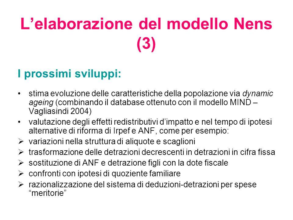 Lelaborazione del modello Nens (3) I prossimi sviluppi: stima evoluzione delle caratteristiche della popolazione via dynamic ageing (combinando il dat