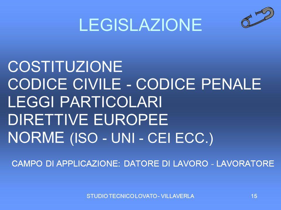 STUDIO TECNICO LOVATO - VILLAVERLA15 LEGISLAZIONE COSTITUZIONE CODICE CIVILE - CODICE PENALE LEGGI PARTICOLARI DIRETTIVE EUROPEE NORME (ISO - UNI - CE