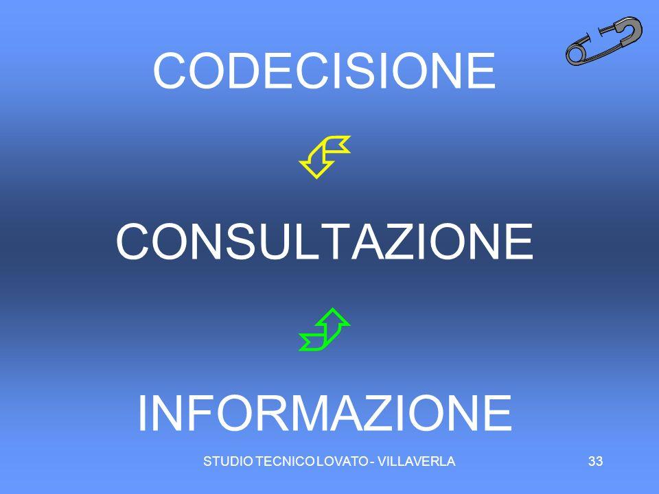 STUDIO TECNICO LOVATO - VILLAVERLA33 CODECISIONE CONSULTAZIONE INFORMAZIONE