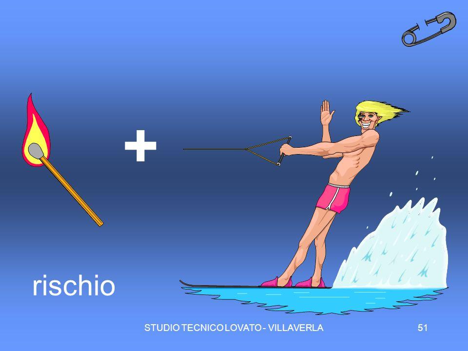 STUDIO TECNICO LOVATO - VILLAVERLA51 + rischio