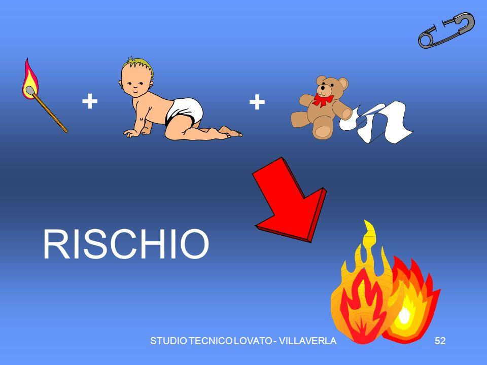 STUDIO TECNICO LOVATO - VILLAVERLA52 RISCHIO + +