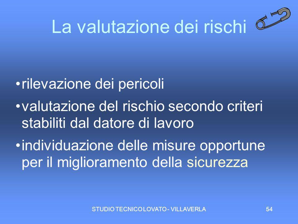STUDIO TECNICO LOVATO - VILLAVERLA54 La valutazione dei rischi rilevazione dei pericoli valutazione del rischio secondo criteri stabiliti dal datore d