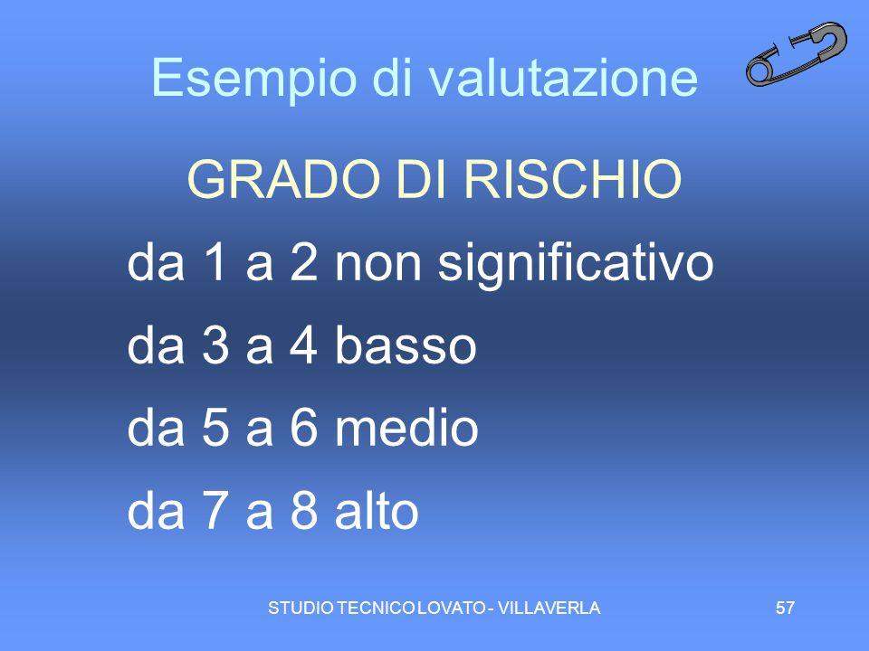 STUDIO TECNICO LOVATO - VILLAVERLA57 Esempio di valutazione GRADO DI RISCHIO da 1 a 2 non significativo da 3 a 4 basso da 5 a 6 medio da 7 a 8 alto
