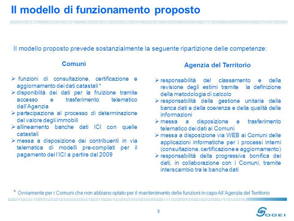 5 Il modello di funzionamento proposto Il modello proposto prevede sostanzialmente la seguente ripartizione delle competenze: Comuni funzioni di consu