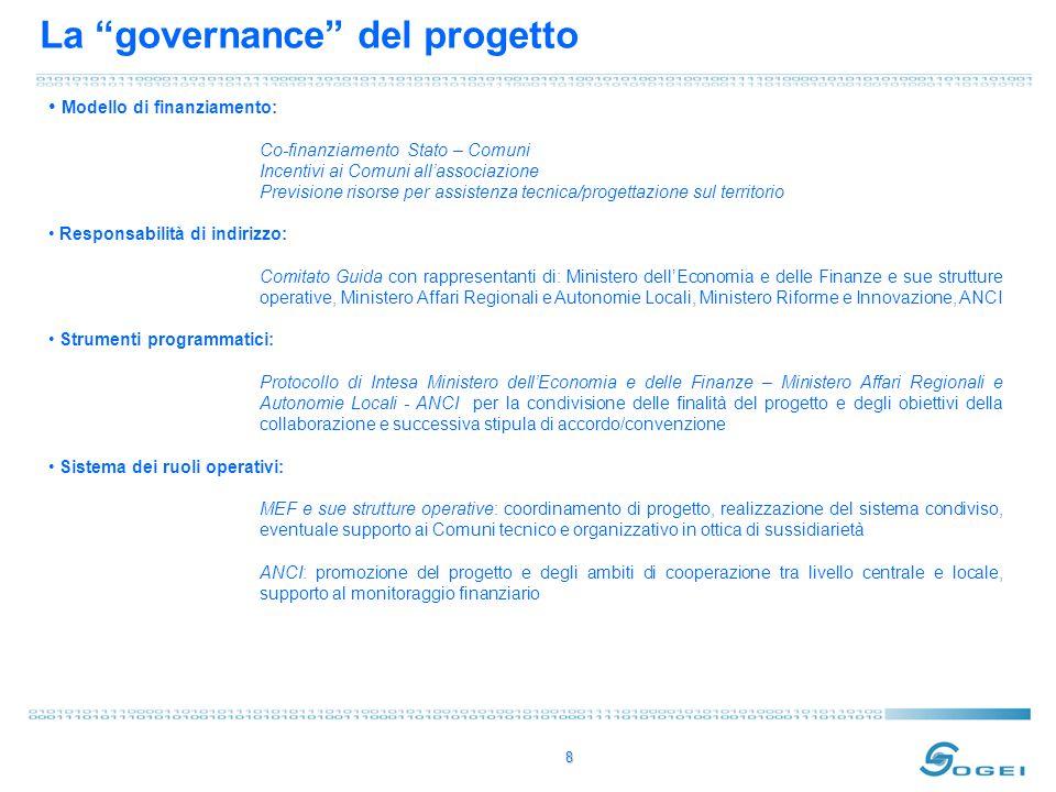8 La governance del progetto Modello di finanziamento: Co-finanziamento Stato – Comuni Incentivi ai Comuni allassociazione Previsione risorse per assi