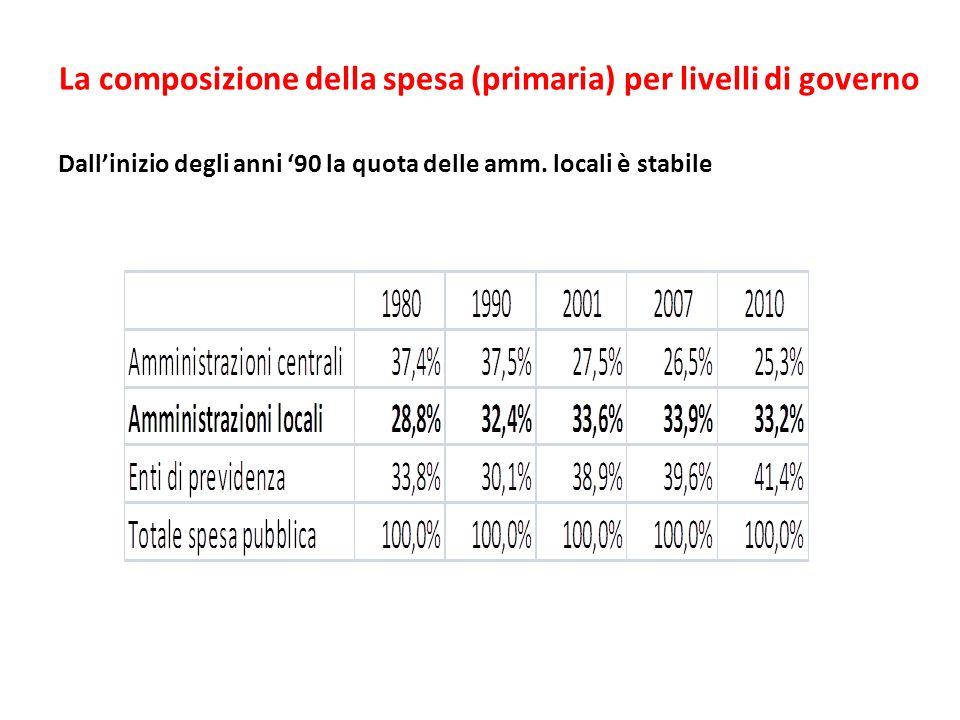 La composizione della spesa (primaria) per livelli di governo Dallinizio degli anni 90 la quota delle amm.