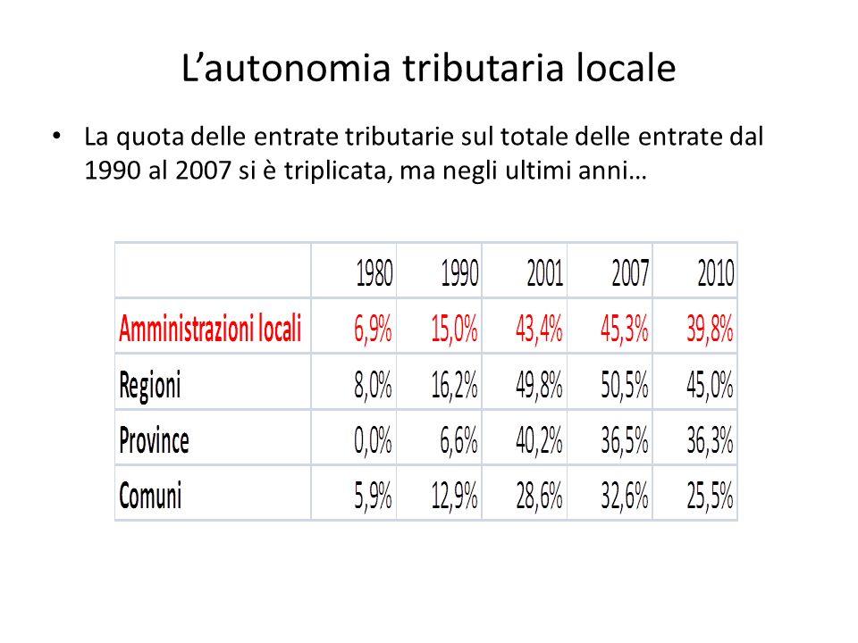 Lautonomia tributaria locale La quota delle entrate tributarie sul totale delle entrate dal 1990 al 2007 si è triplicata, ma negli ultimi anni…