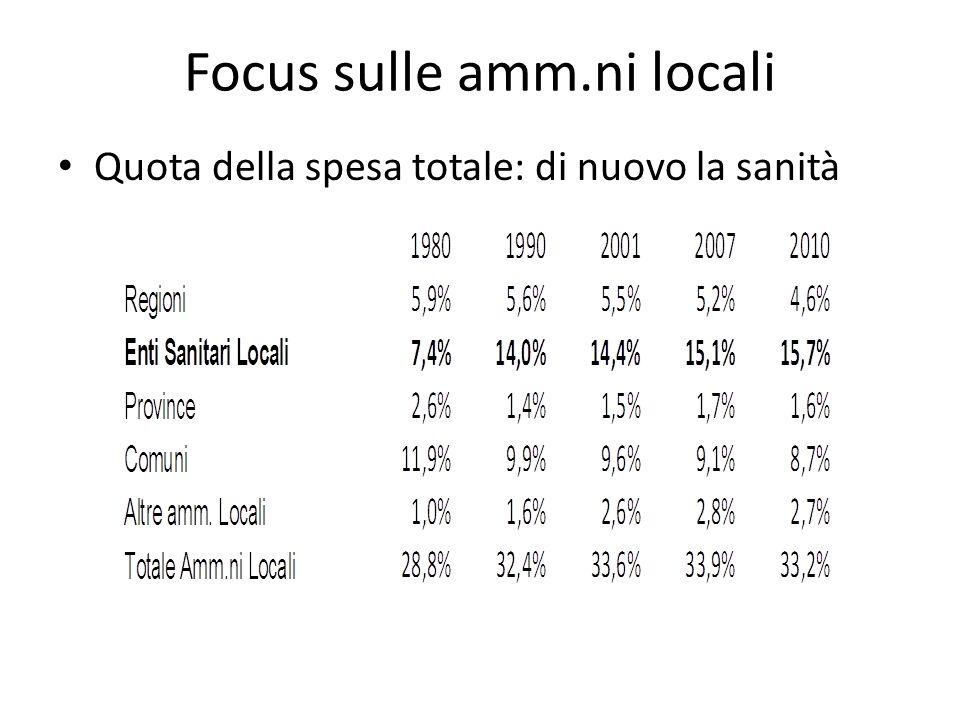 Focus sulle amm.ni locali Quota della spesa totale: di nuovo la sanità