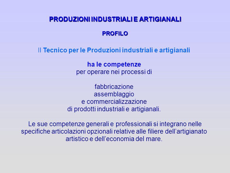 PRODUZIONI INDUSTRIALI E ARTIGIANALI PROFILO Il Tecnico per le Produzioni industriali e artigianali ha le competenze per operare nei processi di fabbr