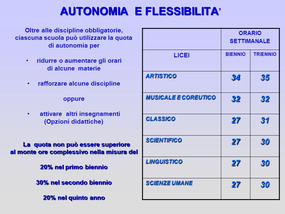 AUTONOMIA E FLESSIBILITA AUTONOMIA E FLESSIBILITA Oltre alle discipline obbligatorie, ciascuna scuola può utilizzare la quota di autonomia per ridurre