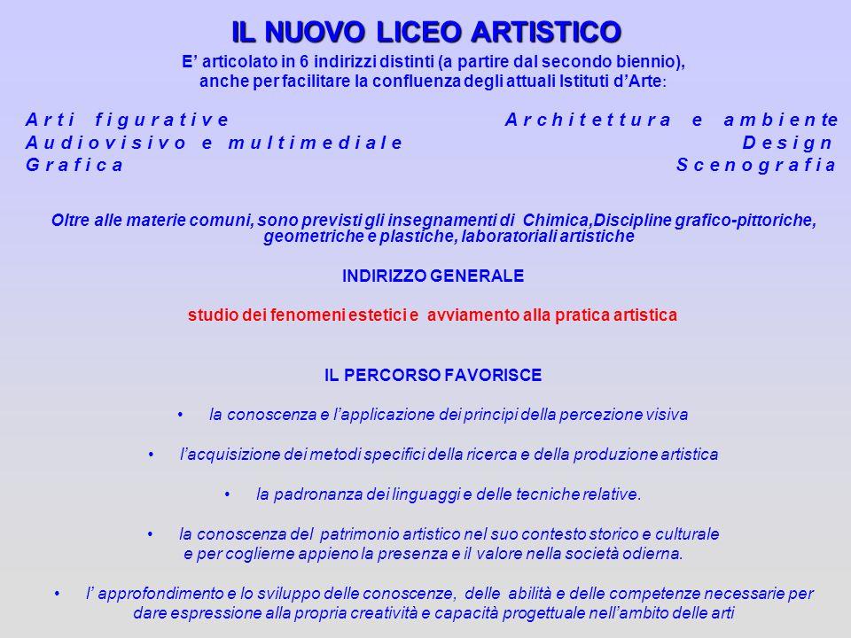 IL NUOVO LICEO ARTISTICO E articolato in 6 indirizzi distinti (a partire dal secondo biennio), anche per facilitare la confluenza degli attuali Istitu