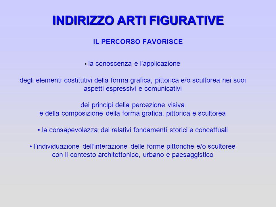INDIRIZZO ARTI FIGURATIVE IL PERCORSO FAVORISCE la conoscenza e lapplicazione degli elementi costitutivi della forma grafica, pittorica e/o scultorea