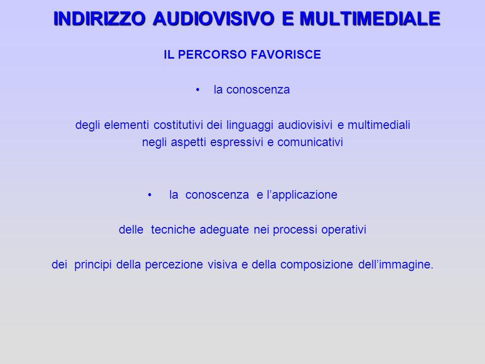 INDIRIZZO AUDIOVISIVO E MULTIMEDIALE IL PERCORSO FAVORISCE la conoscenza degli elementi costitutivi dei linguaggi audiovisivi e multimediali negli asp