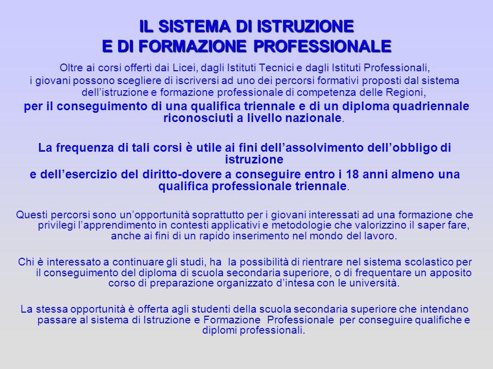 LICEO DELLE SCIENZE UMANE - PIANO DEGLI STUDI Attività e insegnamenti obbligatori per tutti gli studenti- Orario annuale ( tra parentesi ore settimanali) Primo biennioSecondo biennio Materie1° anno2° anno3° anno4° anno5° anno Lingua e letteratura italiana132 (4) Lingua e cultura latina99 (3) 66 (2) Storia e Geografia99 (3) Storia66 (2) Filosofia99 (3) Scienze umane*132 (4) 165 (5) Diritto ed Economia66 (2) Lingua e cultura straniera99 (3) Matematica **99 (3) 66 (2) Fisica66 (2) Scienze naturali***66 (2) Storia dellArte66 (2) Scienze motorie e sportive66 (2) Religione/ Att.Alternative33 (1) Totale ore 891 (27) 990 (30) *Antropolgia, Pedagogia, Psicologia e Sociologia **Con Informatica al primo biennio ***Biologia, Chimica, Scienze della Terra