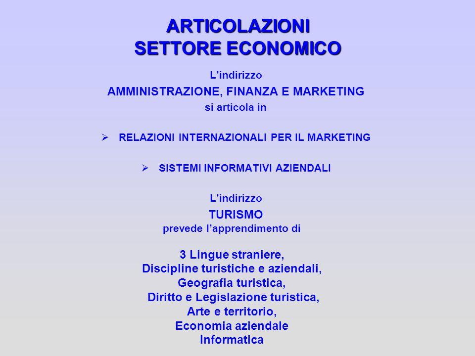 ARTICOLAZIONI SETTORE ECONOMICO Lindirizzo AMMINISTRAZIONE, FINANZA E MARKETING si articola in RELAZIONI INTERNAZIONALI PER IL MARKETING SISTEMI INFOR