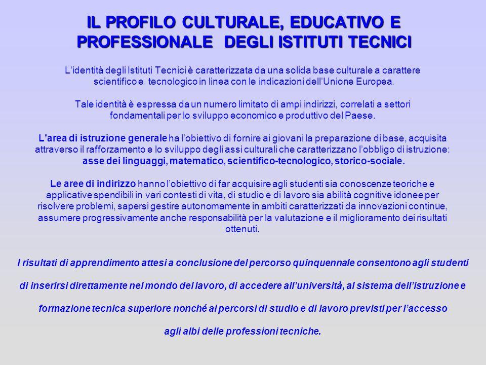 IL PROFILO CULTURALE, EDUCATIVO E PROFESSIONALE DEGLI ISTITUTI TECNICI Lidentità degli Istituti Tecnici è caratterizzata da una solida base culturale