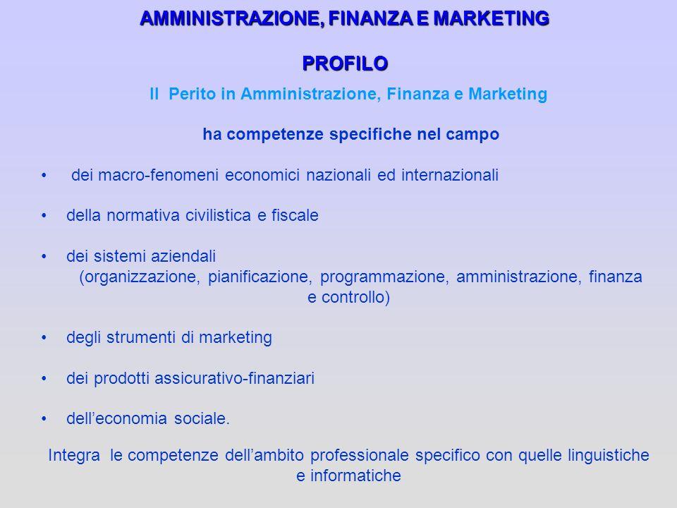 AMMINISTRAZIONE, FINANZA E MARKETING PROFILO Il Perito in Amministrazione, Finanza e Marketing ha competenze specifiche nel campo dei macro-fenomeni e