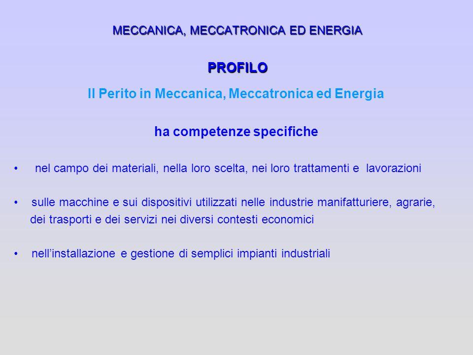MECCANICA, MECCATRONICA ED ENERGIA PROFILO Il Perito in Meccanica, Meccatronica ed Energia ha competenze specifiche nel campo dei materiali, nella lor