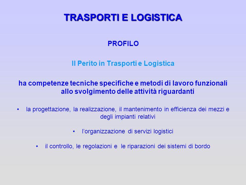 TRASPORTI E LOGISTICA PROFILO Il Perito in Trasporti e Logistica ha competenze tecniche specifiche e metodi di lavoro funzionali allo svolgimento dell