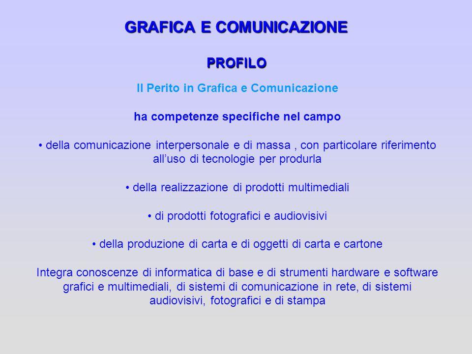 GRAFICA E COMUNICAZIONE PROFILO Il Perito in Grafica e Comunicazione ha competenze specifiche nel campo della comunicazione interpersonale e di massa,