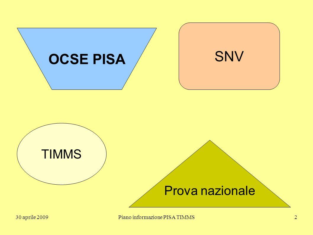 30 aprile 2009Piano informazione PISA TIMMS2 TIMMS SNV Prova nazionale OCSE PISA