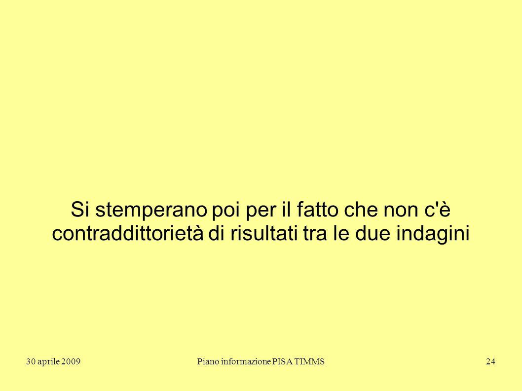 30 aprile 2009Piano informazione PISA TIMMS24 Si stemperano poi per il fatto che non c è contraddittorietà di risultati tra le due indagini