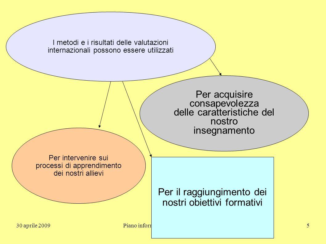 30 aprile 2009Piano informazione PISA TIMMS5 I metodi e i risultati delle valutazioni internazionali possono essere utilizzati Per intervenire sui processi di apprendimento dei nostri allievi Per il raggiungimento dei nostri obiettivi formativi Per acquisire consapevolezza delle caratteristiche del nostro insegnamento