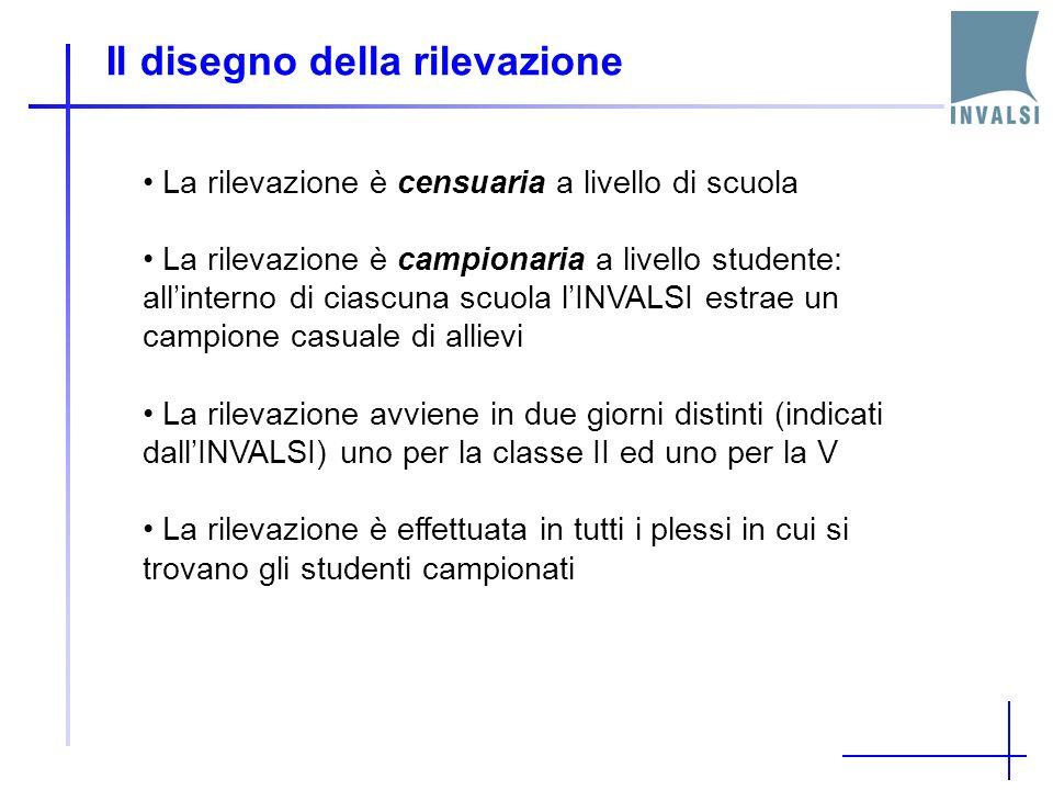 Il disegno della rilevazione La rilevazione è censuaria a livello di scuola La rilevazione è campionaria a livello studente: allinterno di ciascuna sc